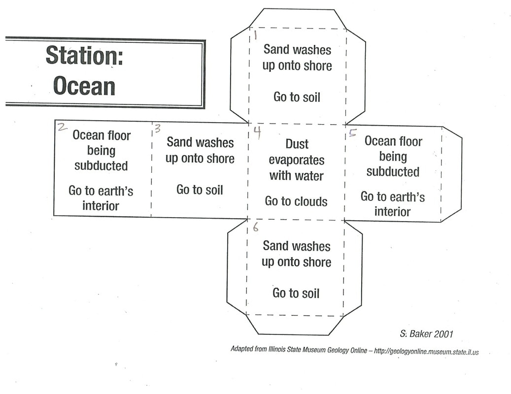 Workbooks the rock cycle worksheets : All Grade Worksheets » Rock Cycle Worksheet - All Grade Worksheets ...
